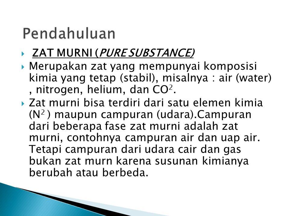 ZAT MURNI (PURE SUBSTANCE)  Merupakan zat yang mempunyai komposisi kimia yang tetap (stabil), misalnya : air (water), nitrogen, helium, dan CO 2.