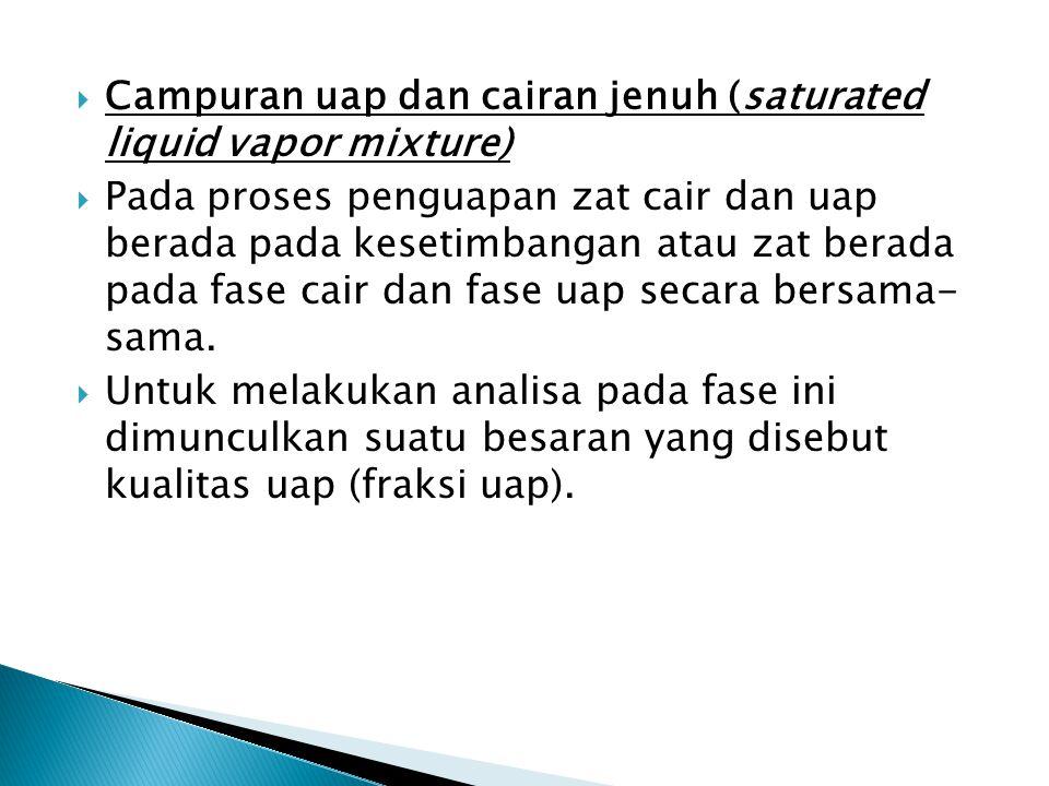  Campuran uap dan cairan jenuh (saturated liquid vapor mixture)  Pada proses penguapan zat cair dan uap berada pada kesetimbangan atau zat berada pa