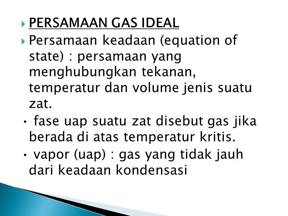  PERSAMAAN GAS IDEAL  Persamaan keadaan (equation of state) : persamaan yang menghubungkan tekanan, temperatur dan volume jenis suatu zat. fase uap