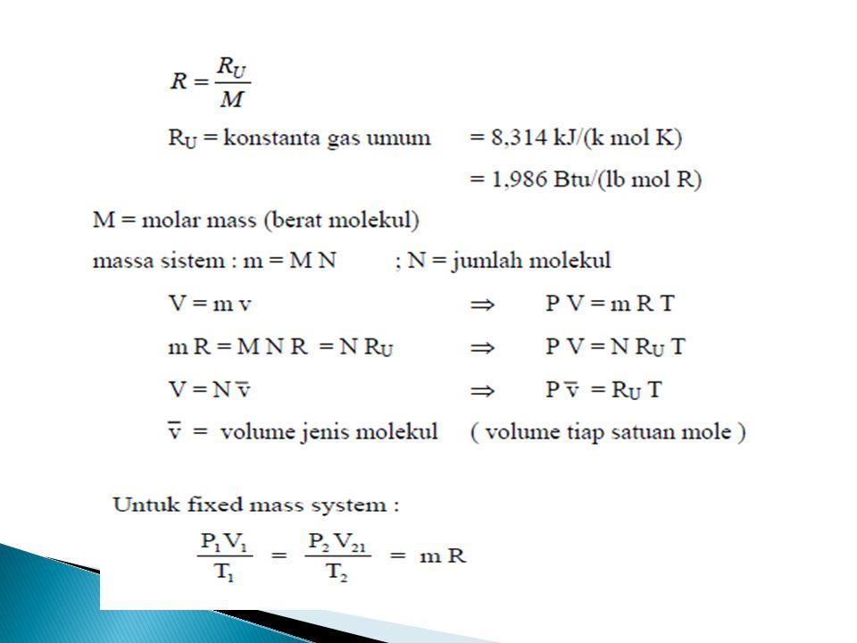  Pada tekanan rendah dan temperatur tinggi gas dapat dianggap sebagai gas ideal.