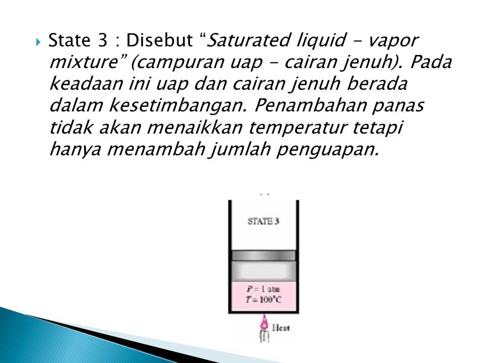 " State 3 : Disebut ""Saturated liquid - vapor mixture"" (campuran uap - cairan jenuh). Pada keadaan ini uap dan cairan jenuh berada dalam kesetimbangan"