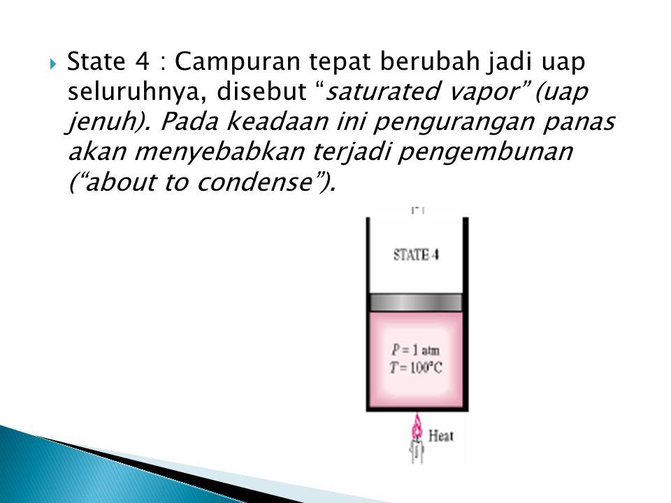 """ State 4 : Campuran tepat berubah jadi uap seluruhnya, disebut """"saturated vapor"""" (uap jenuh). Pada keadaan ini pengurangan panas akan menyebabkan ter"""