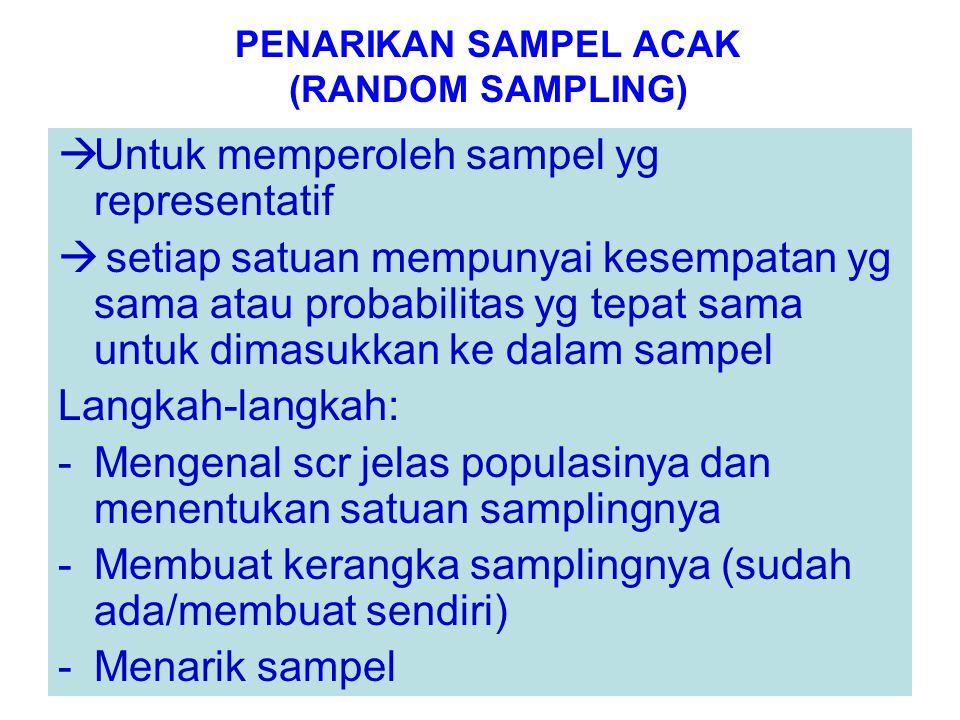 PENARIKAN SAMPEL ACAK (RANDOM SAMPLING)  Untuk memperoleh sampel yg representatif  setiap satuan mempunyai kesempatan yg sama atau probabilitas yg t