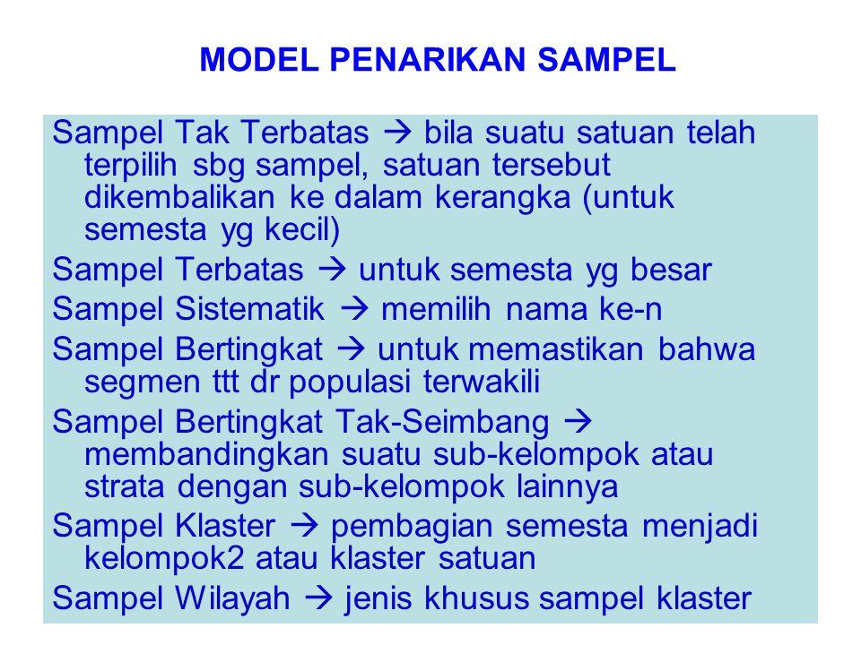 MODEL PENARIKAN SAMPEL Sampel Tak Terbatas  bila suatu satuan telah terpilih sbg sampel, satuan tersebut dikembalikan ke dalam kerangka (untuk semest