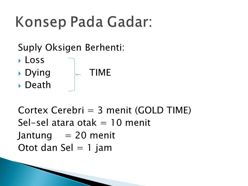 Suply Oksigen Berhenti:  Loss  DyingTIME  Death Cortex Cerebri = 3 menit (GOLD TIME) Sel-sel atara otak = 10 menit Jantung= 20 menit Otot dan Sel =