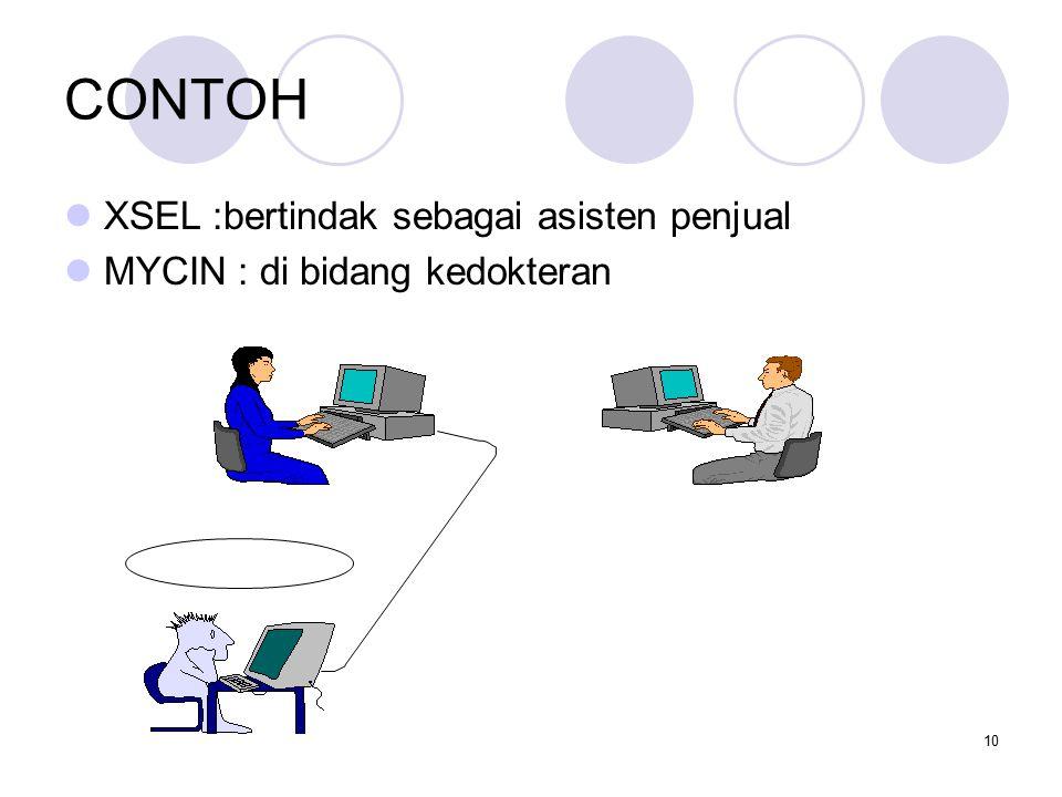 10 CONTOH XSEL :bertindak sebagai asisten penjual MYCIN : di bidang kedokteran
