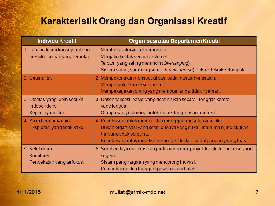 4/11/2015muliati@stmik-mdp.net7 Karakteristik Orang dan Organisasi Kreatif Individu KreatifOrganisasi atau Departemen Kreatif 1. Lancar dalam konseptu