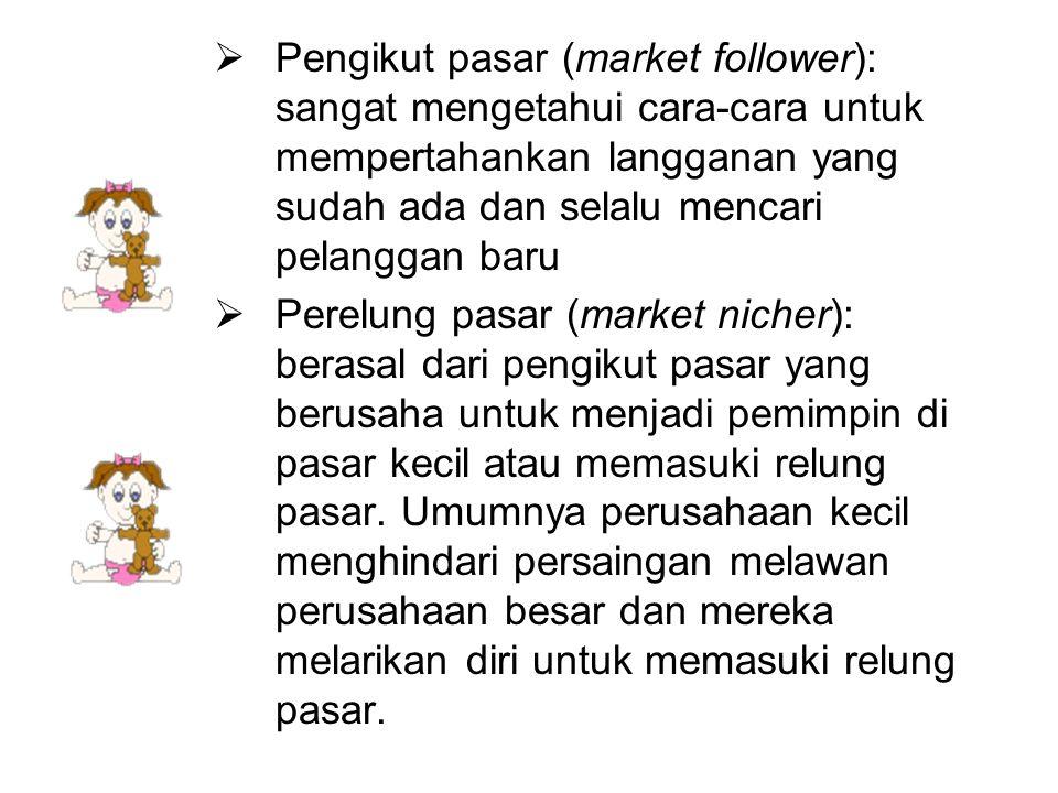  Pengikut pasar (market follower): sangat mengetahui cara-cara untuk mempertahankan langganan yang sudah ada dan selalu mencari pelanggan baru  Pere