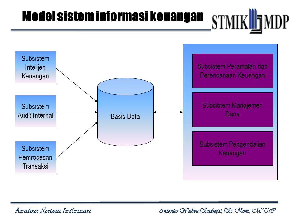 Analisis Sistem Informasi Antonius Wahyu Sudrajat, S. Kom., M.T.I Model sistem informasi keuangan Subsistem Intelijen Keuangan Subsistem Audit Interna