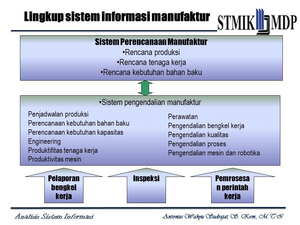 Analisis Sistem Informasi Antonius Wahyu Sudrajat, S. Kom., M.T.I Lingkup sistem informasi manufaktur Sistem Perencanaan Manufaktur Rencana produksi R