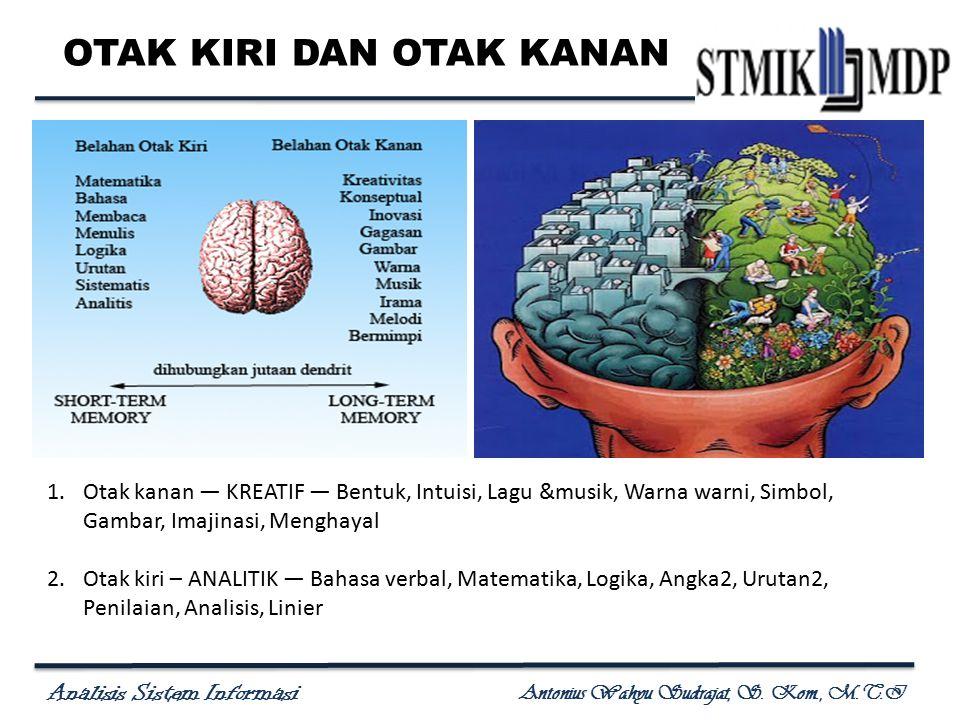 Analisis Sistem Informasi Antonius Wahyu Sudrajat, S. Kom., M.T.I OTAK KIRI DAN OTAK KANAN 1.Otak kanan — KREATIF — Bentuk, Intuisi, Lagu &musik, Warn