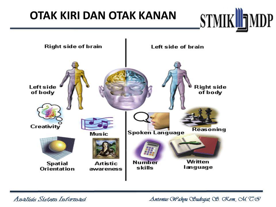 Analisis Sistem Informasi Antonius Wahyu Sudrajat, S. Kom., M.T.I OTAK KIRI DAN OTAK KANAN