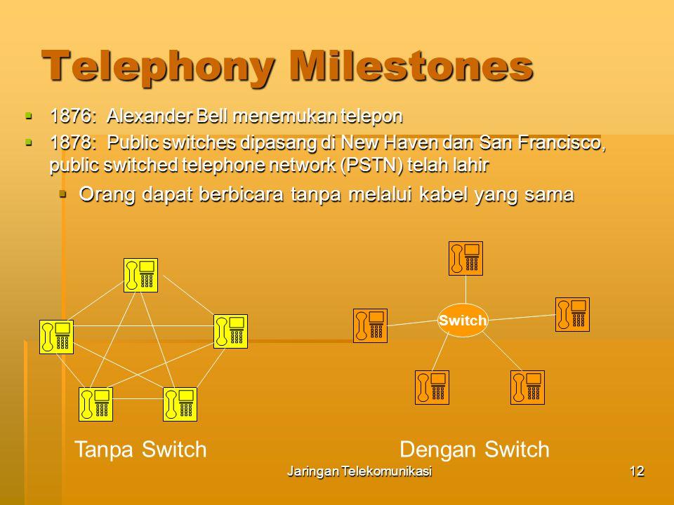 Jaringan Telekomunikasi13 Telephony Milestones  1878: Direktori telepon pertama, saluran White House  1881: Insulated, balanced twisted pair sebagai local loop  1885: AT&T dibentuk  1892: sentral telepon komersial otomatis yang pertama  1903: 3 juta telepon di Amerika Serikat.