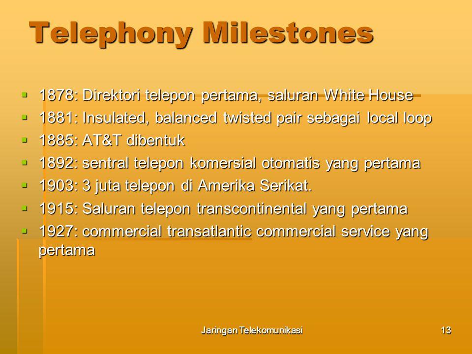 Jaringan Telekomunikasi14 Telephony Milestones  1937: Multiplexing diperkenalkan untuk panggilan antar kota  Satu link membawa banyak percakapan Tanpa Multiplexing Dengan Multiplexing