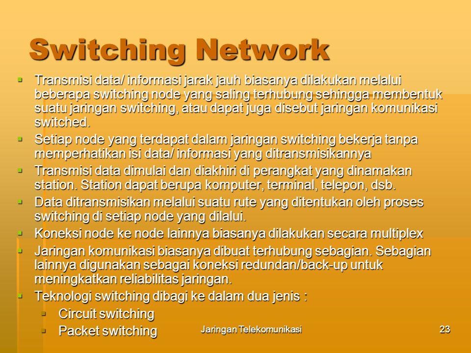 Jaringan Telekomunikasi24 Contoh Switching Network Sederhana