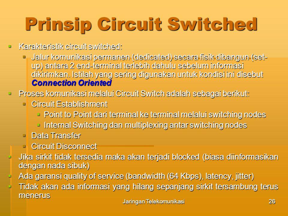 Jaringan Telekomunikasi27 Perkembangan teknologi circuit switched X Voice only network Point-to-point  switched Tanpa MUX  dengan MUX Analog  Digital (Sentral & Transmisi Digital, Akses Lokal Analog) Multimedia Network (Voice, data, video) ISDN (Sentral, Transmisi, & Akses Lokal Digital) X FAX G4 PC ISDN Videoconference