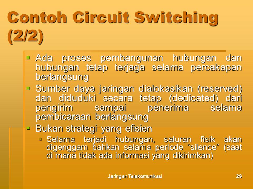Jaringan Telekomunikasi30 Routing pada Circuit Switched B A C D E F 1 4 2 3 5 7 6 Jalur komunikasi A – D terbentuk melalui routing yang terbaik dan akan tetap selama komunikasi berlangsung/belum diputus oleh salah satu pihak.