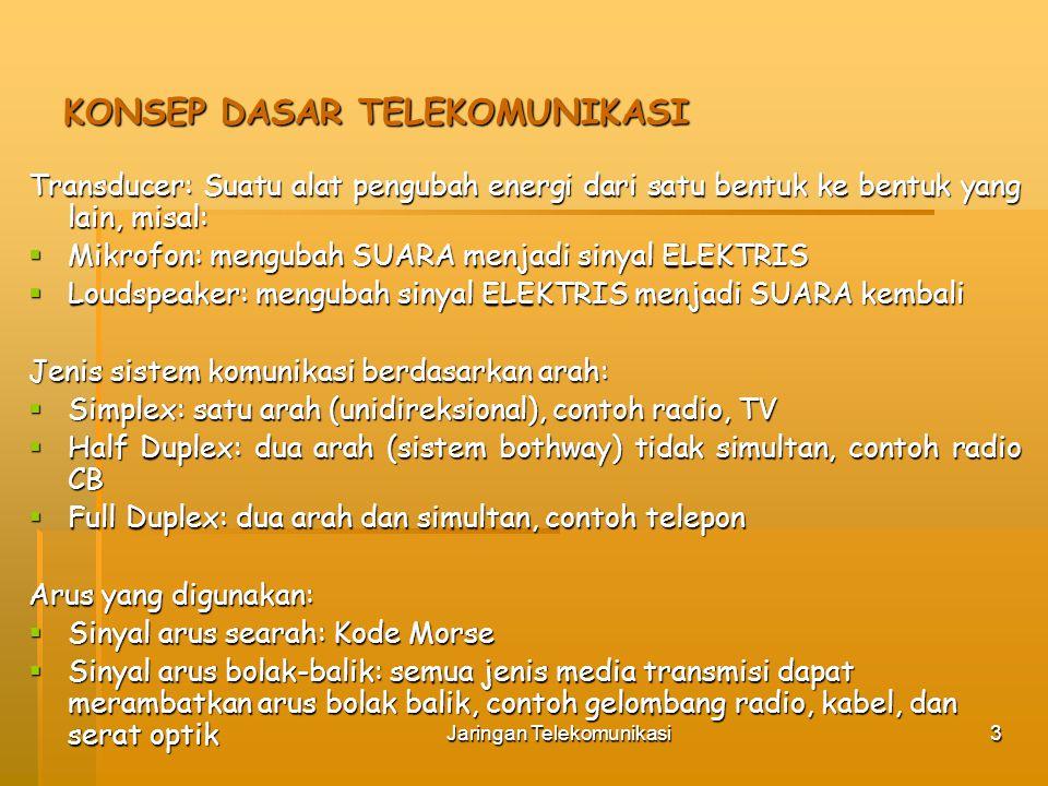 Jaringan Telekomunikasi4 Konsep Dasar Telekomunikasi  Penyampaian informasi dari sumber ke penerima melalui media komunikasi  Komponen komunikasi:  Sumber (suara manusia, mikrofon, & sumber bunyi lainnya)  Penerima (telinga, speaker)  Media (udara, kabel) Sumber Penerima Media Komunikasi