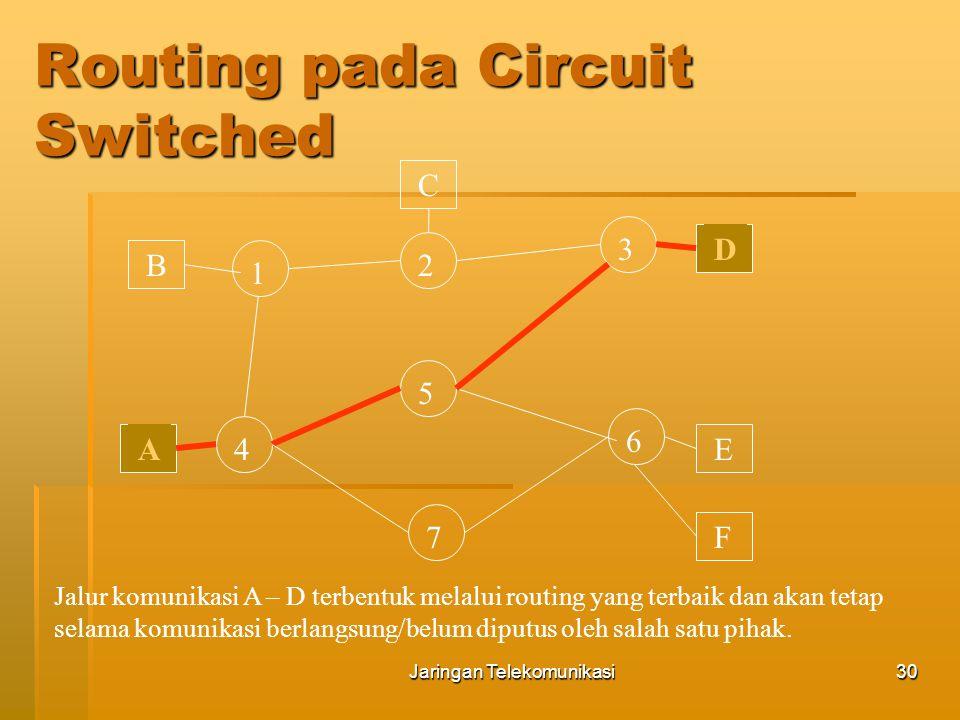 Jaringan Telekomunikasi31 Circuit Switched : Generic Switching Process incoming linksoutgoing links Switch How to Demultiplex.