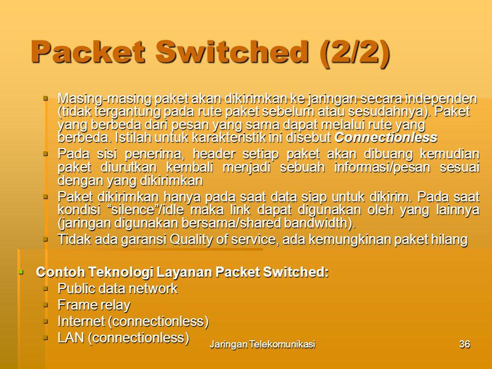 Jaringan Telekomunikasi37 Contoh Paketisasi Hello Bob HellobBo H He HHHHlloBob Message Segmented Message Packetized Message Header Paket 1Paket 2Paket 3Paket 4Paket 5