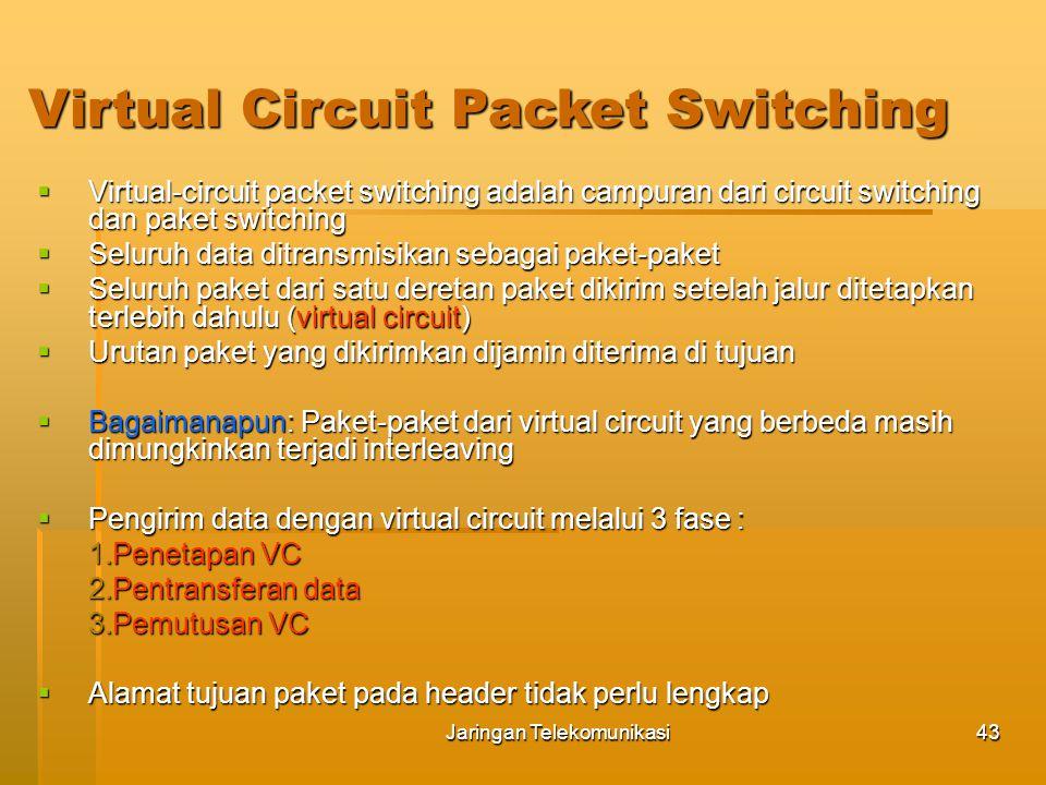 Jaringan Telekomunikasi44 Routing pada Packet Switched 1 4 2 3 5 7 6 8 Connectionless: jalur/ routing dapat berbeda untuk setiap paket Connection-oriented: jalur/routing tetap untuk seluruh paket