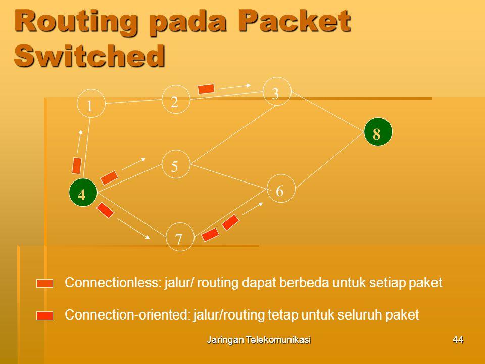 Jaringan Telekomunikasi45 (+) dan (–) pada virtual circuit vs datagram Datagram : + Tidak ada waktu call setup + Adaptasi yang cepat jika terjadi congestion/network overload.