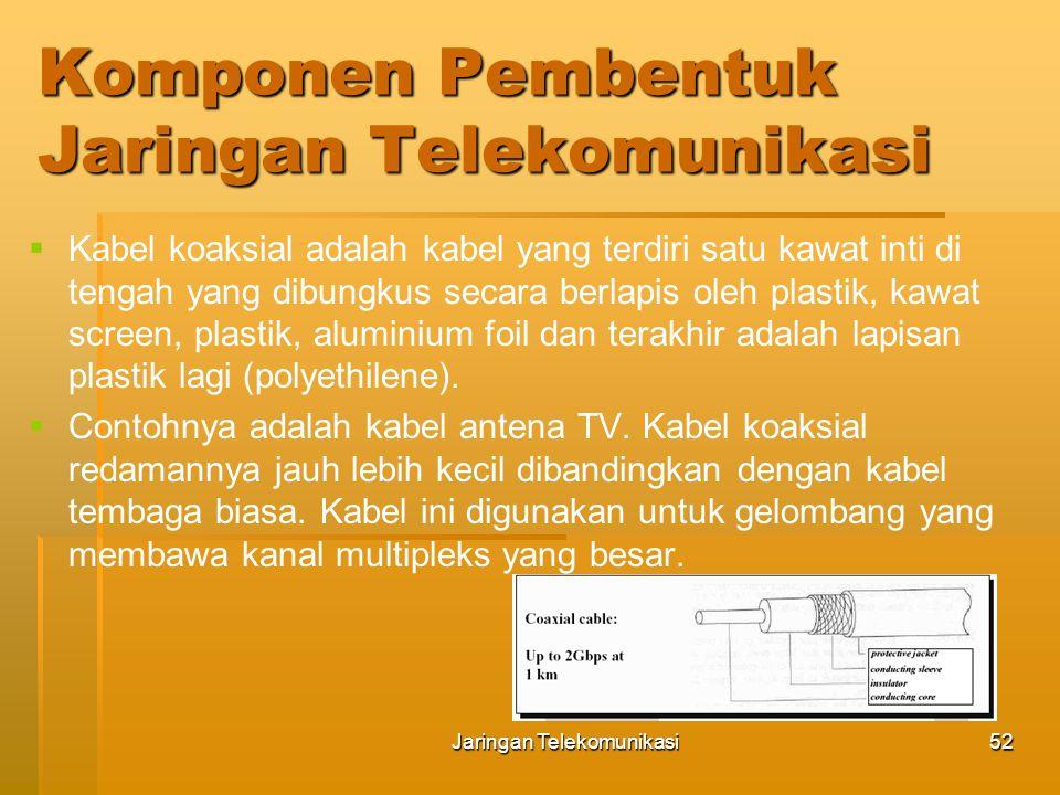 Jaringan Telekomunikasi53 Komponen Pembentuk Jaringan Telekomunikasi 1.Kabel serat optik adalah kabel yang intinya terbuat dari serat kaca atau bahan plastik yang kualitas atau kemurnian tinggi sehingga mampu melewatkan cahaya.