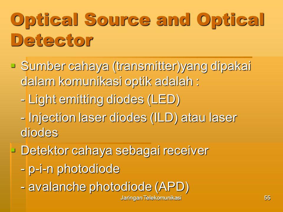 Jaringan Telekomunikasi56 Pengukuran daya sumber optik