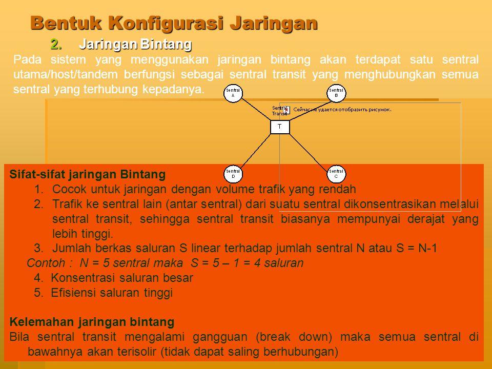 Jaringan Telekomunikasi63 Bentuk Konfigurasi Jaringan 3.Jaringan Kombinasi Bentuk jaringan digunakan dengan tujuan mengambil sifat-sifat baik dari dua jenis jaringan yang ada.