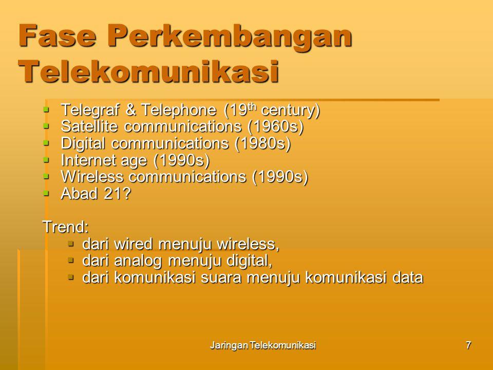 Jaringan Telekomunikasi8 Sejarah Industri Telekomunikasi  Industri telekomunikasi modern dimulai pada tahun 1837 dengan ditemukannya telegraf oleh Samuel Morse  Penemuan ini mendorong pengembangan infrastruktur telekomunikasi dan komunikasi hardware dan protokol  Penemuan telepon oleh Alexander Graham Bell pada tahun 1876 dan pengembangan teknologi komunikasi wireless yang dilakukan oleh Guglielmo Marconi pada tahun 1890-an menjadi awal terbentuknya industri komunikasi seperti yang ada saat ini