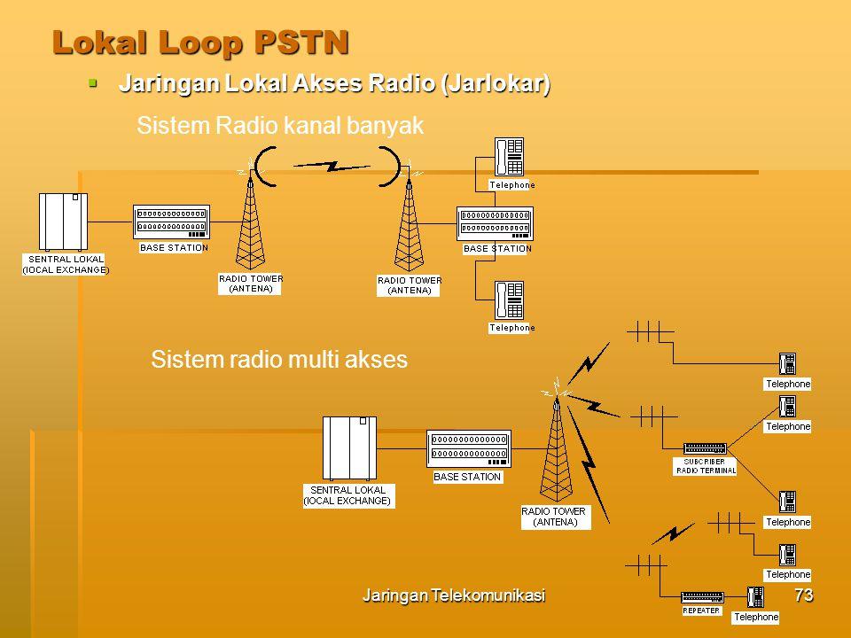 Jaringan Telekomunikasi74 PSTN PSPDN OTHER PSTN JARINGAN TUNGGAL PSPDN OTHER Jaringan Eksklusif Integrasi Tahap Awal (ISDN) Konvergensi Jaringan Integrasi Jaringan ISDN NT ISDN (Integrated Services Digital Network) Evolusi Jaringan