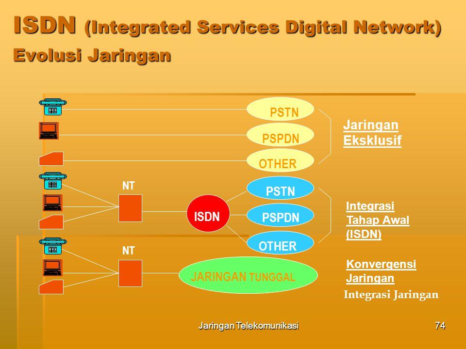 Jaringan Telekomunikasi75 Lingkungan IN  Service user: pihak yg melakukan dialing untuk memanfaatkan service IN.