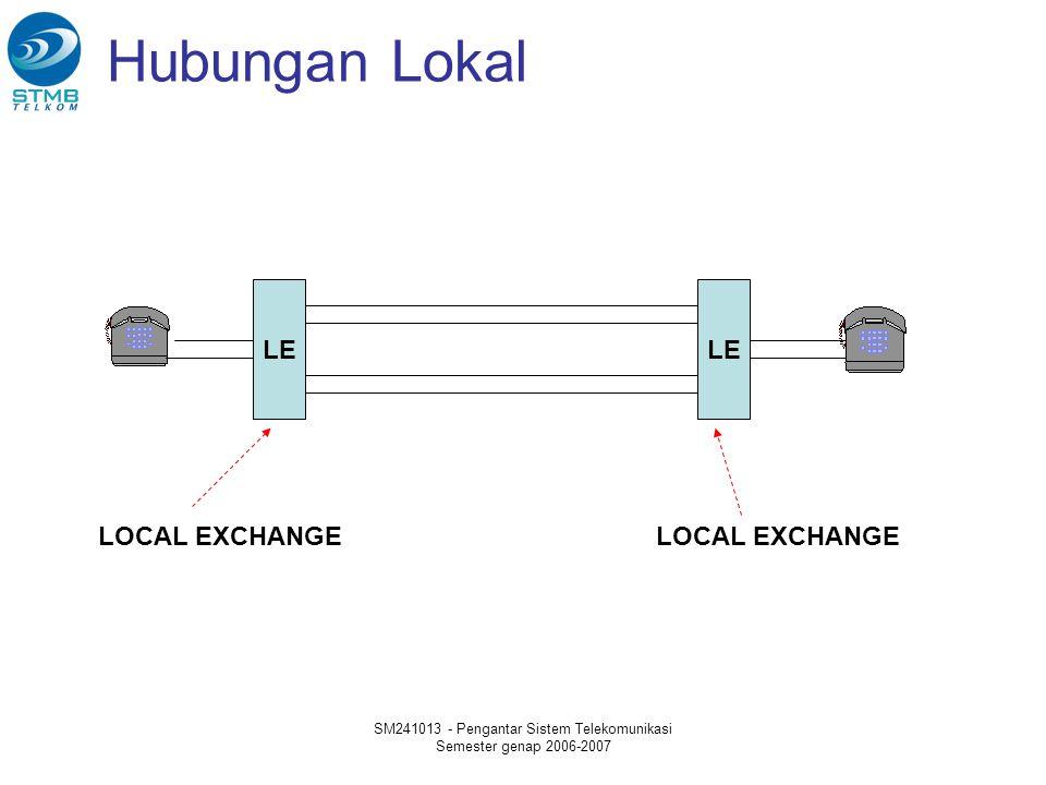 SM241013 - Pengantar Sistem Telekomunikasi Semester genap 2006-2007 LE LOCAL EXCHANGE Hubungan Lokal