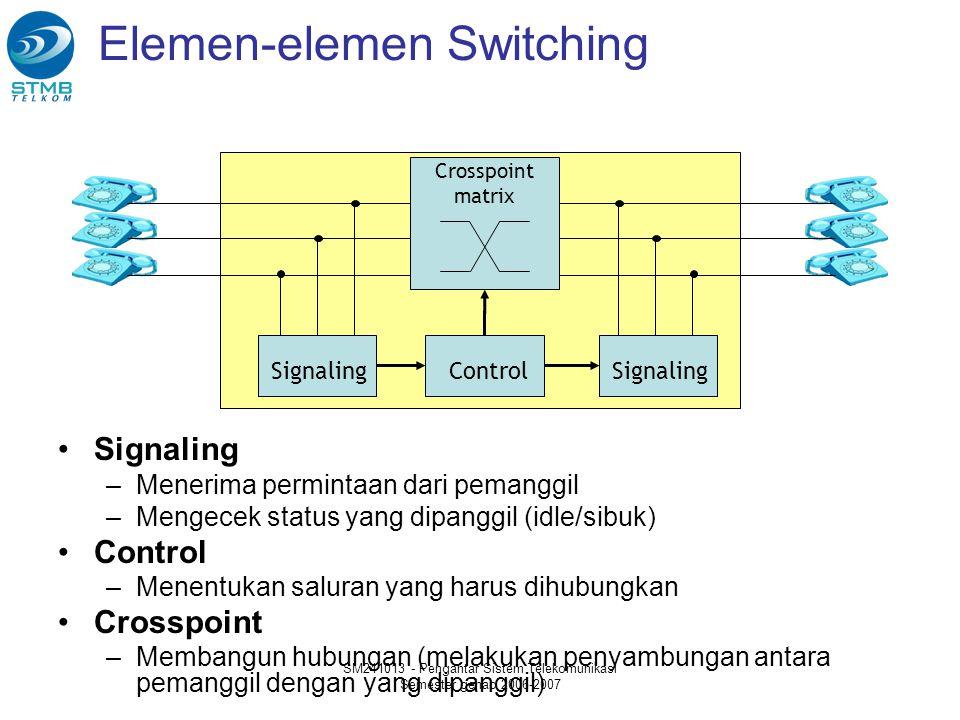 SM241013 - Pengantar Sistem Telekomunikasi Semester genap 2006-2007 Elemen-elemen Switching Signaling –Menerima permintaan dari pemanggil –Mengecek status yang dipanggil (idle/sibuk) Control –Menentukan saluran yang harus dihubungkan Crosspoint –Membangun hubungan (melakukan penyambungan antara pemanggil dengan yang dipanggil) ControlSignaling Crosspoint matrix