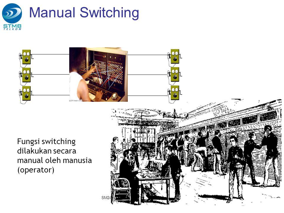 SM241013 - Pengantar Sistem Telekomunikasi Semester genap 2006-2007 Manual Switching Fungsi switching dilakukan secara manual oleh manusia (operator)