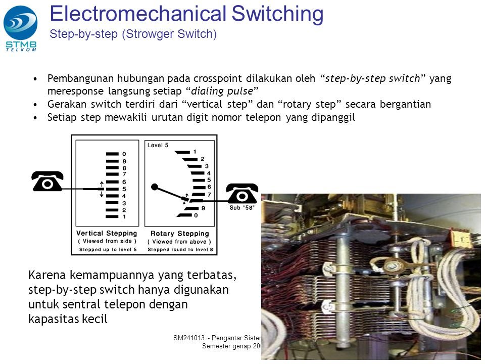 SM241013 - Pengantar Sistem Telekomunikasi Semester genap 2006-2007 Electromechanical Switching Step-by-step (Strowger Switch) Pembangunan hubungan pada crosspoint dilakukan oleh step-by-step switch yang meresponse langsung setiap dialing pulse Gerakan switch terdiri dari vertical step dan rotary step secara bergantian Setiap step mewakili urutan digit nomor telepon yang dipanggil Karena kemampuannya yang terbatas, step-by-step switch hanya digunakan untuk sentral telepon dengan kapasitas kecil