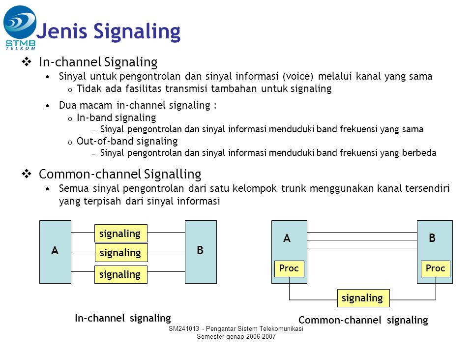 SM241013 - Pengantar Sistem Telekomunikasi Semester genap 2006-2007 Jenis Signaling  In-channel Signaling Sinyal untuk pengontrolan dan sinyal informasi (voice) melalui kanal yang sama o Tidak ada fasilitas transmisi tambahan untuk signaling Dua macam in-channel signaling : o In-band signaling  Sinyal pengontrolan dan sinyal informasi menduduki band frekuensi yang sama o Out-of-band signaling  Sinyal pengontrolan dan sinyal informasi menduduki band frekuensi yang berbeda  Common-channel Signalling Semua sinyal pengontrolan dari satu kelompok trunk menggunakan kanal tersendiri yang terpisah dari sinyal informasi signaling AB AB Proc signaling In-channel signaling Common-channel signaling