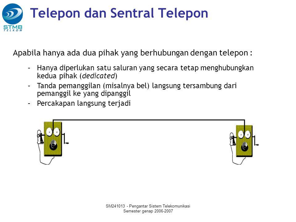 SM241013 - Pengantar Sistem Telekomunikasi Semester genap 2006-2007 Telepon dan Sentral Telepon Apabila hanya ada dua pihak yang berhubungan dengan telepon : –Hanya diperlukan satu saluran yang secara tetap menghubungkan kedua pihak (dedicated) –Tanda pemanggilan (misalnya bel) langsung tersambung dari pemanggil ke yang dipanggil –Percakapan langsung terjadi