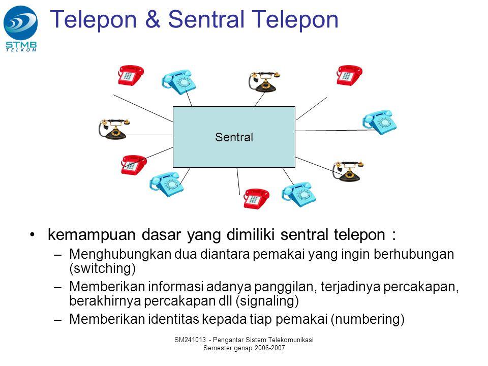 SM241013 - Pengantar Sistem Telekomunikasi Semester genap 2006-2007 Jaringan Telepon Public Switched Telephone Network (PSTN) Komponen jaringan telepon terdiri dari : Terminal Sentral (Switching) Transmisi/saluran/Jaringan aksess Sentral Transmisi Terminal Saluran lokal