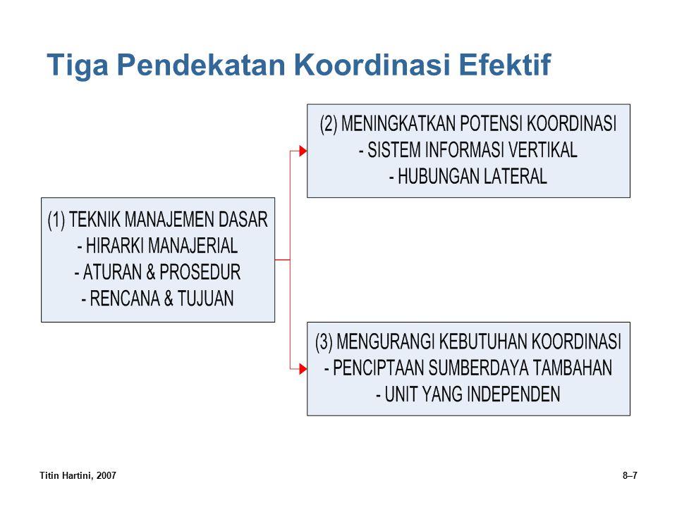 Titin Hartini, 20078–7 Tiga Pendekatan Koordinasi Efektif