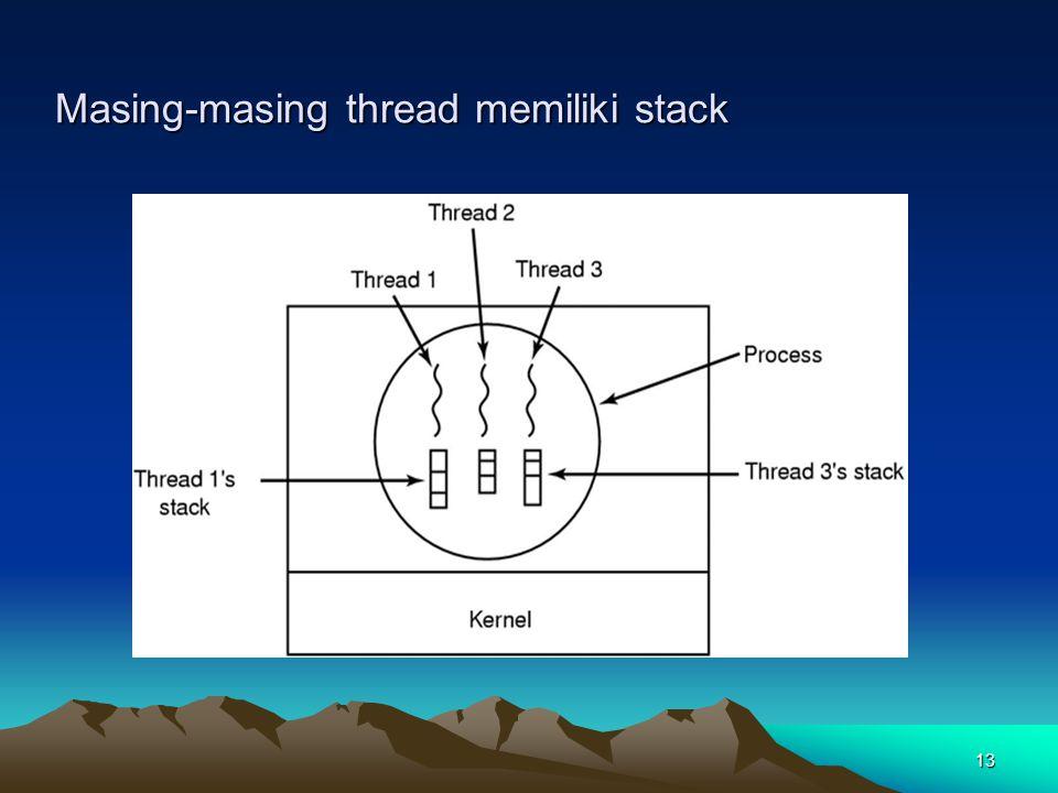 13 Masing-masing thread memiliki stack
