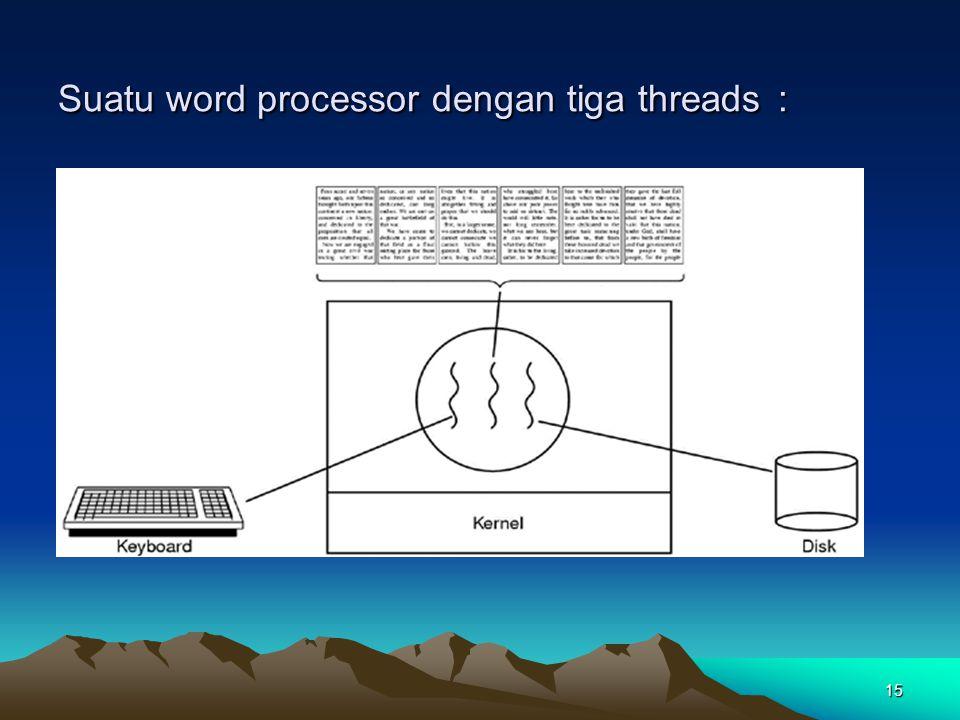 15 Suatu word processor dengan tiga threads :