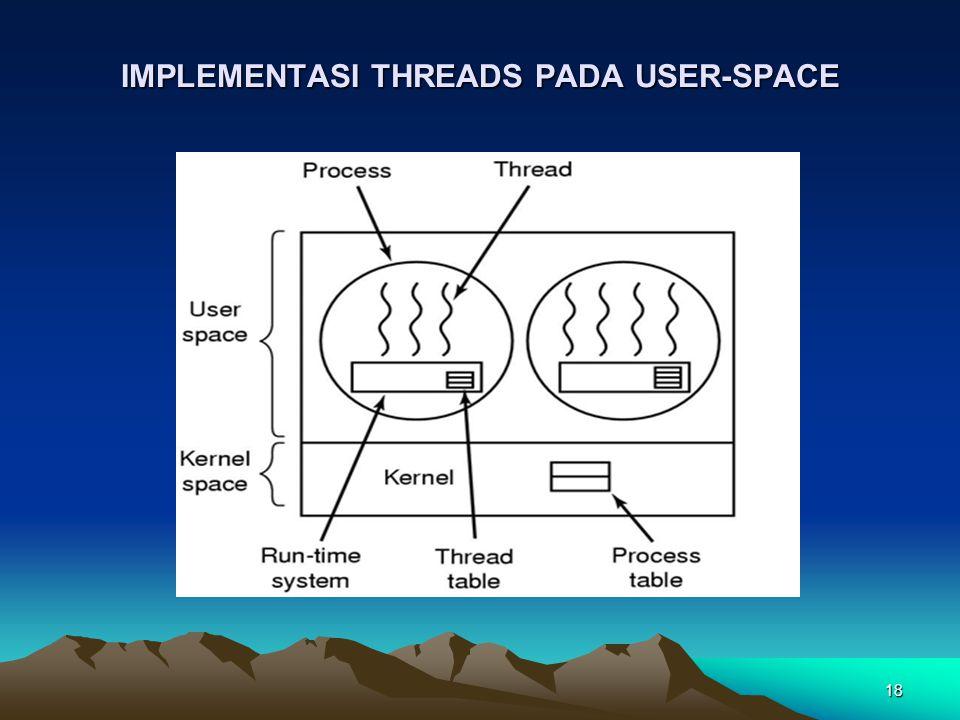 18 IMPLEMENTASI THREADS PADA USER-SPACE