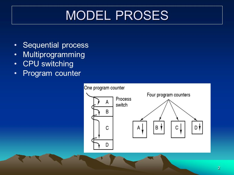 2 MODEL PROSES Sequential process Multiprogramming CPU switching Program counter