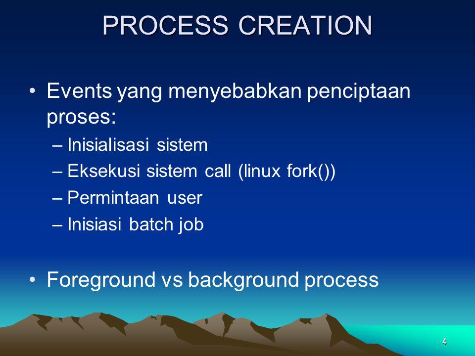 4 PROCESS CREATION Events yang menyebabkan penciptaan proses: –Inisialisasi sistem –Eksekusi sistem call (linux fork()) –Permintaan user –Inisiasi bat