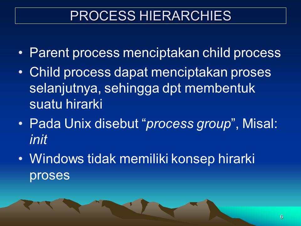6 PROCESS HIERARCHIES Parent process menciptakan child process Child process dapat menciptakan proses selanjutnya, sehingga dpt membentuk suatu hirark