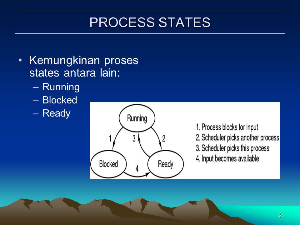 9 IMPLEMENTASI PROSES Proses table/process control block  berisi informasi tentang proses, dengan field sbb: