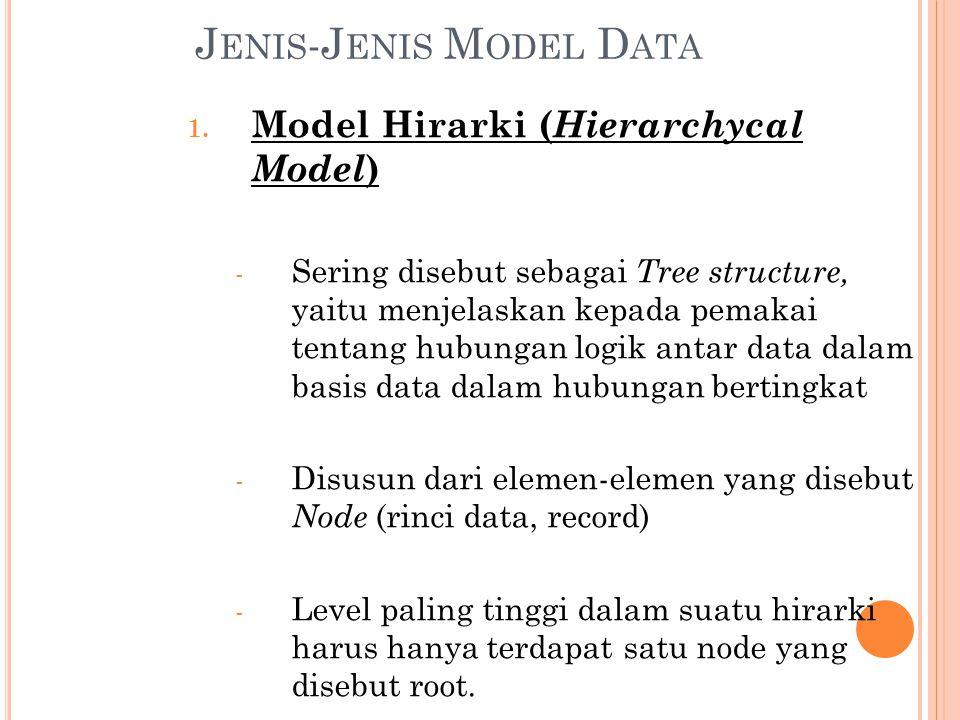 J ENIS -J ENIS M ODEL D ATA 1.