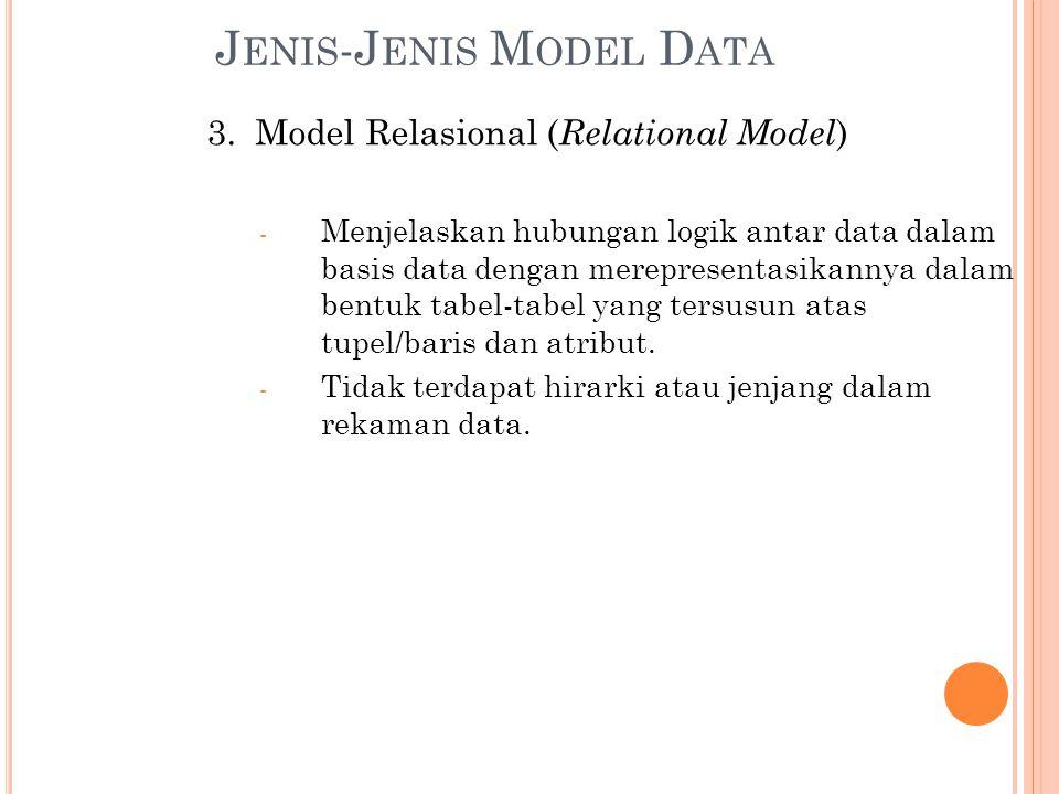 J ENIS -J ENIS M ODEL D ATA 3.