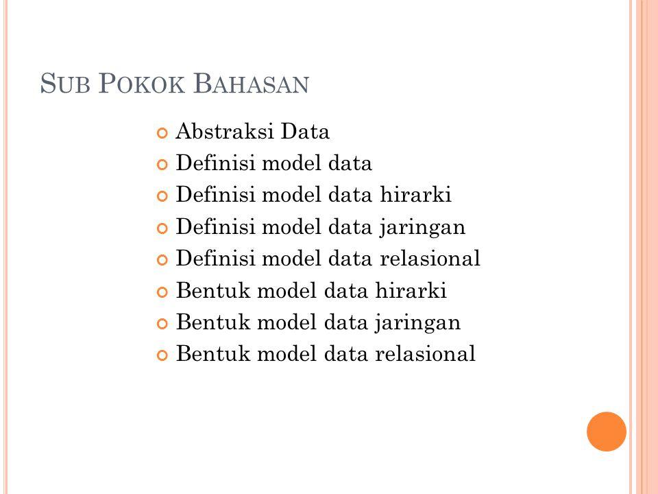 S UB P OKOK B AHASAN Abstraksi Data Definisi model data Definisi model data hirarki Definisi model data jaringan Definisi model data relasional Bentuk model data hirarki Bentuk model data jaringan Bentuk model data relasional